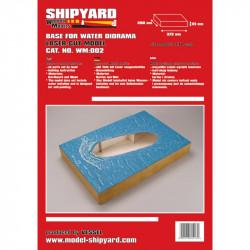 MKJ:003 Types of Sails XVIII Century - North Europe Part 2