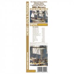 RMH0:017 Flowerpots